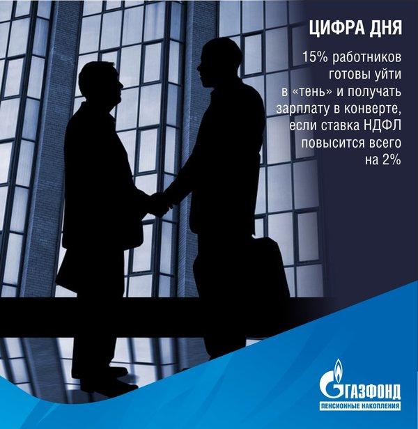 Заявление на накопительную часть пенсии банк газфонд