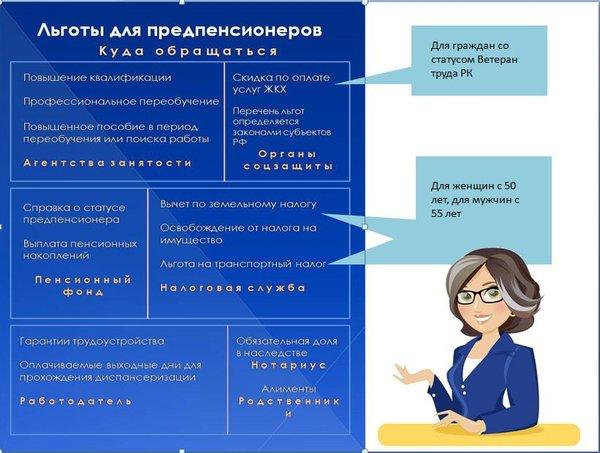 Пенсионный фонд петрозаводск войти в личный кабинет калькулятор расчета пенсии военнослужащим рф